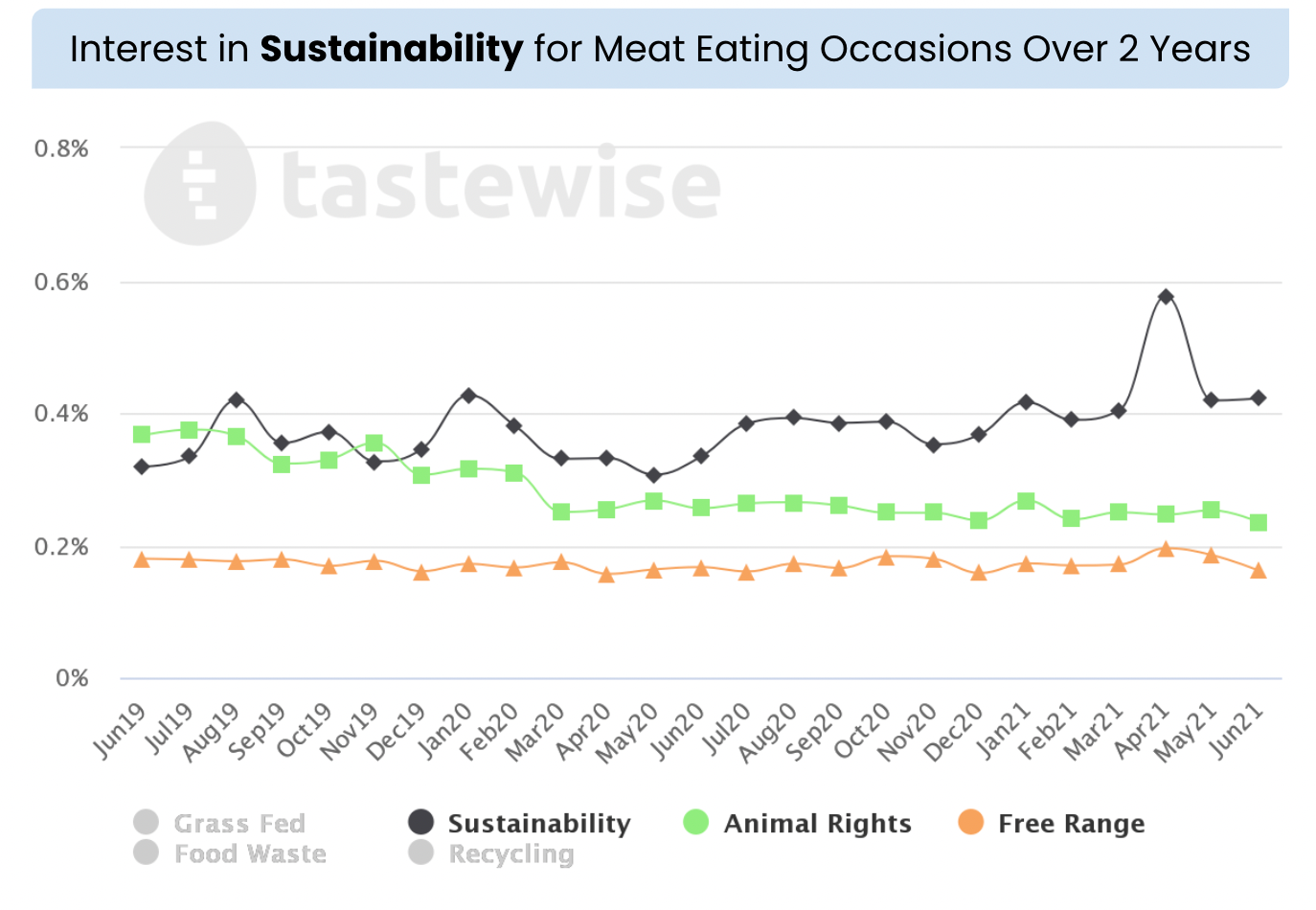 Sustainability and Meat .png